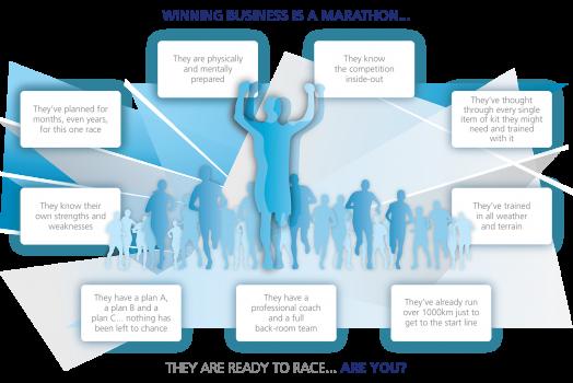 Winning Business is a Marathon
